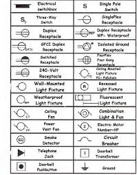 image result for types of light switches symbols construction image result for types of light switches symbols