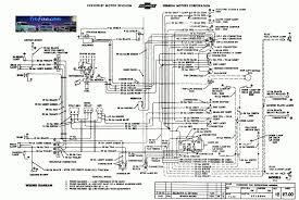 56 chevy fuse box simple wiring diagram 55 chevy fuse box diagram wiring diagrams best chevy truck fuse box 1957 chevy fuse box