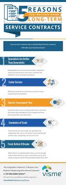 Knowing About Business Long Term Service Contracts 24 Reasons Your Business Needs LongTerm Service Contracts 1