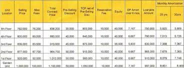 Price List And Sample Computations | Kassel Residences Paranaque