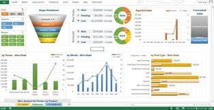 Excel Pivot Chart Dashboard Develop Professional Excel Dashboard Pivot Tables And Charts