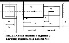 Написание магистерской диссертации в Москве Купить контрольную по  Заказать контрольную работу по информатике в Ставрополе