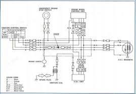 eton atv wiring diagram wiring diagrams schematics Baja 150 Quad 2006 baja 90 atv wiring diagram wiring diagram eton thunder 90 quad eton viper 90 wiring diagram baja 90 atv wiring diagram bestharleylinks info eton atv