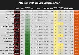Amd Comparison Chart Best Rx 580 Graphics Card 2018 Updated Buyers Guide