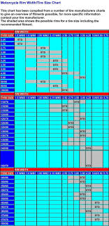 Rim Width Tire Size Chart Motorcycle Motorcycle Rim Width Tyre Size Chart Disrespect1st Com