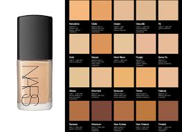 Best Foundation Lines For Latinas Foundations For Darker