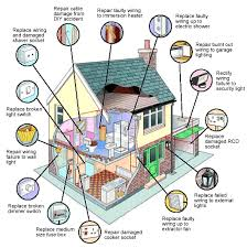 house electric wiring house image wiring diagram home electrical wiring home wiring diagrams on house electric wiring