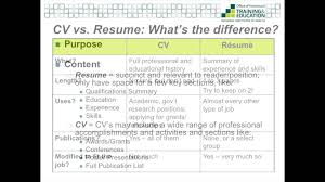 Difference Of Curriculum Vitae And Resume CV Vs Resume What's The Difference YouTube 9