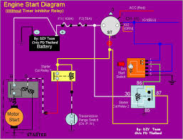 push button start in electronics security audio and visual forum user posted image