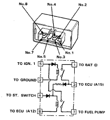 fuel pump not turning on honda prelude forum honda prelude forums you can temporarily hot wire the main relay by jumping the blk yel and yel blk wires going into the connector or numbers 5 and 7 in this diagram