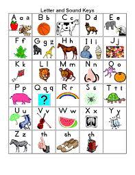 5 Japanese Alphabet Chart Abc Chart Pdf Www
