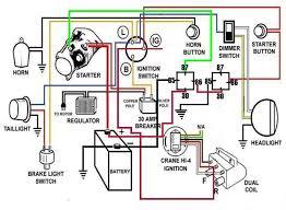 softail wiring diagram softail image wiring diagram 89 softail wiring diagram jodebal com on softail wiring diagram