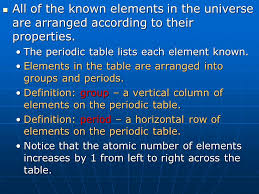 Introduction to Atoms and the Periodic Table Section 1 – Atomic ...