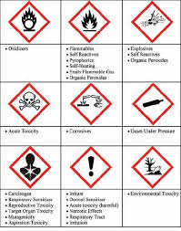 Hasp and based upon identified hazards utilizing appropriate ppe. 4 Evaluating Hazards And Assessing Risks In The Laboratory Prudent Practices In The Laboratory Handling And Management Of Chemical Hazards Updated Version The National Academies Press
