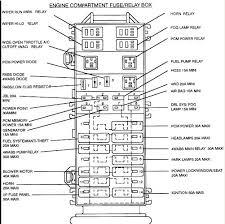 1995 ford explorer radio wiring diagram facbooik com 1997 Ford Explorer Radio Wiring Diagram 1997 ford ranger xlt radio wiring diagram wiring diagram 1997 ford explorer xlt radio wiring diagram