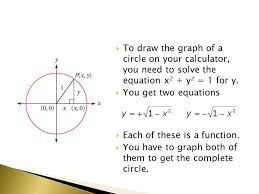 to draw the graph of a circle on your calculator you need to solve the