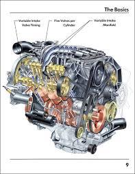 similiar 2 8 v6 engine keywords vw 2 8 v6 engine diagram