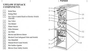 bryant furnace parts diagram bryant image wiring bryant furnace parts for on bryant furnace parts diagram