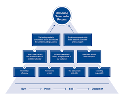 Whs Organization Chart 45 Inquisitive Whs Organization Chart