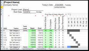 30 Day Chart Template 029 Project Excel Gantt Chart Template Free Download For
