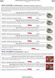 Holley 390 Cfm 4 Barrel 4160 Carburetor Pdf Free Download