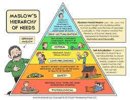 Maslows Hierarchy Of Needs Chart By Tim Van De Vall