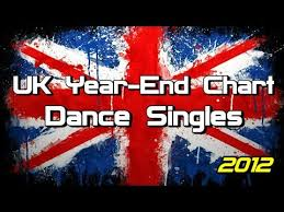 Top 40 Singles Chart 2012 Uk Top 40 Dance Singles Year End Chart Of 2012