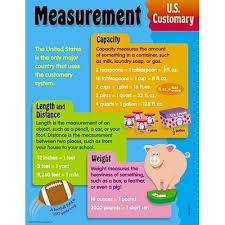 Measurement U S Customary