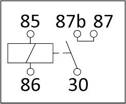 volvo relays this relay is an spst type single pole single throw and you will see a diagram on it similar to this one here an spst relay will usually have 5 pins