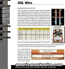 accel hei super coil wiring diagram images advance auto wiring diagrams advance wiring diagrams for car or