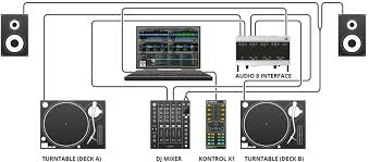 dj sound system setup diagram. put the needle on record with traktor kontrol x1 dj sound system setup diagram m