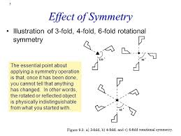 Effect Of Symmetry On The Orientation Distribution Ppt Video