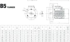 Iec Electric Motor Frame Size Chart 37 Uncommon Nema Dimension Chart