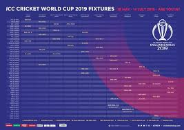World Cup Chart Pdf Icc Cricket World Cup 2019 Schedule Time Table Pdf Download