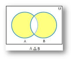 A Not B Venn Diagram Symmetric Difference Using Venn Diagram Properties Of