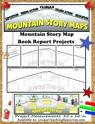 Story Map Template Monthly Organizer Template Timeline Biography Word Free Graphic