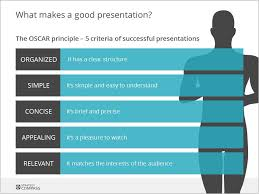 creating compelling presentations using the oscar principle  five criteria for compelling powerpoint presentations