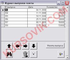 АИС учета и контроля заказов рекламного агентства Дипломная  курсовая работа по програмированию