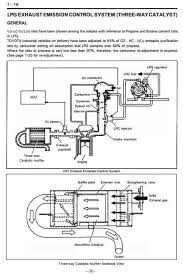 toyota diesel forklift truck 5fd10 5fd14 5fd15 5fd18 5fd20 toyota diesel forklift truck 5fd10 5fd14 5fd15 5fd18 5fd20 5fd23 5fd25 5fd28 5fd30 workshop service manual