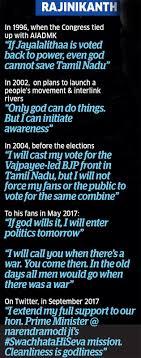 Tamil Nadu Even If Rajinikanth And Kamal Haasan Debut In Politics