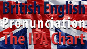 However it doesn't list all possible sounds of american or british english considering that some researchers count up to 49 (or even more) distinct sounds in english. The Ipa Chart Learn English British English Pronunciation Youtube