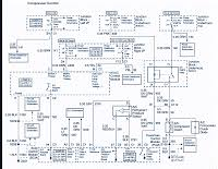 automotif wiring diagram 2013 2003 chevrolte monte carlo 3400 wiring diagram