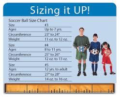 Ball Size Chart Gear Logo
