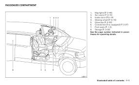 2003 Gmc Sierra Seat Wiring   Wiring Diagram • together with Repair Guides   Seat  2006    Power Seat   AutoZone additionally Nissan Nv200 Radio Wiring Diagram   pores co also  furthermore Repair Guides   Seat  2004    Power Seat   AutoZone also 4th Gen LT1 F Body Tech Aids further  together with 2007 Suzuki Sx4 Parts Diagram Free Wiring Diagrams   wiring diagrams additionally Fuel Pump   Fuel Pump Relay   Fuel Pressure Regulator   IPDM Trouble furthermore  additionally . on nissan van seat wiring diagram