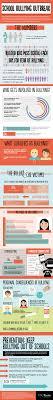 verbal bullying fun facts   images gurubullying infographic