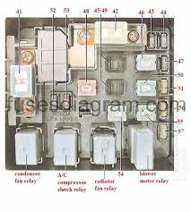 2002 honda crv headlight wiring diagram awesome fuse box honda cr v 2002 honda crv headlight wiring diagram awesome fuse box honda cr v 1997 2001