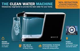 aquasana water pitcher