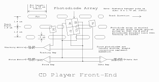 Cd Capacity Chart Notes On The Troubleshooting And Repair Of Compact Disc