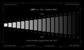 Grayscale Test Chart Dx1 102db 18 Step Grayscale