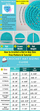 How To Crochet Hat In Any Size Free Pattern Tutorial